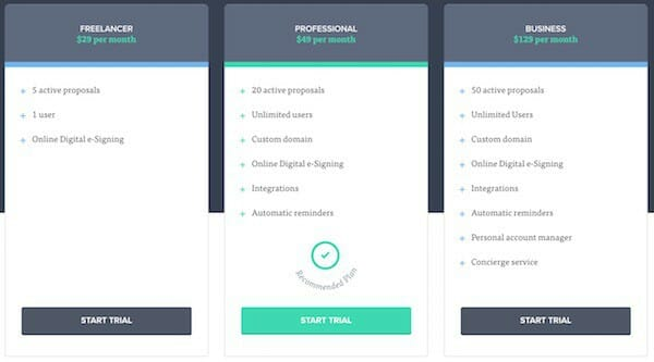 Nusii Review: The Monthly Price