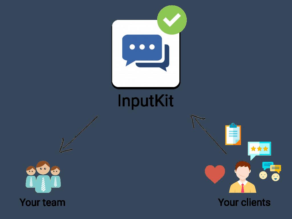 InputKit