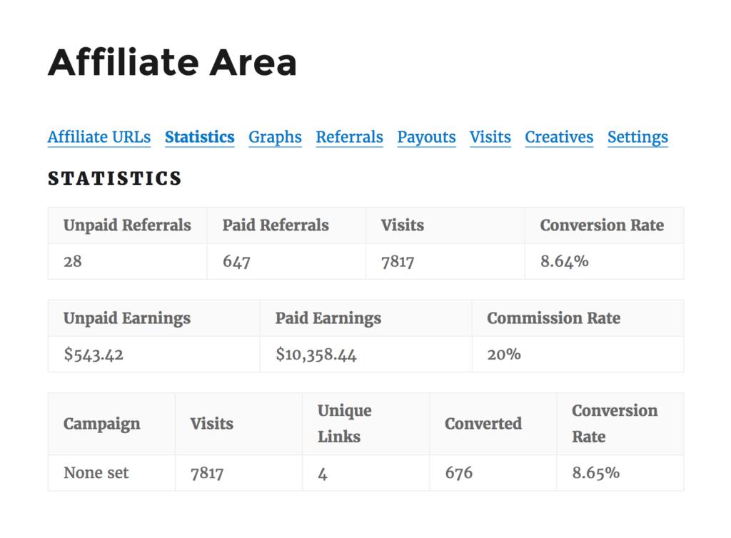 affiliate area statistics 1024x754 - AffiliateWP Lifetime License Ending Soon